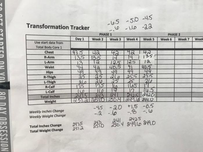 Transformation to week 5